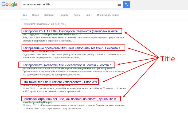 мета-заголовки в гугл
